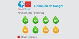 reservas de sangre madrid